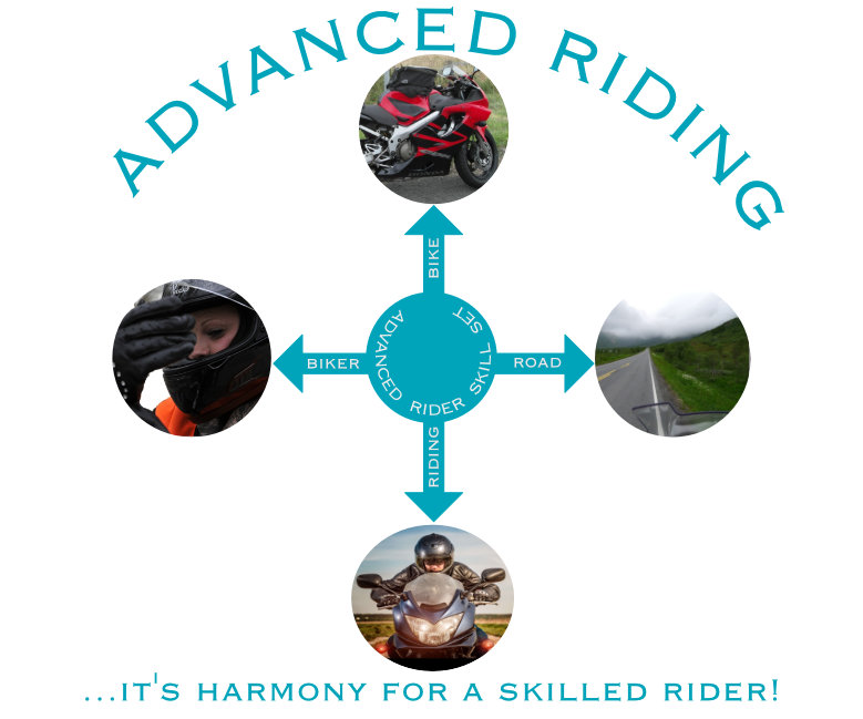 Sheffield Advanced Motorcyclists - 'where your riding just gets better!'